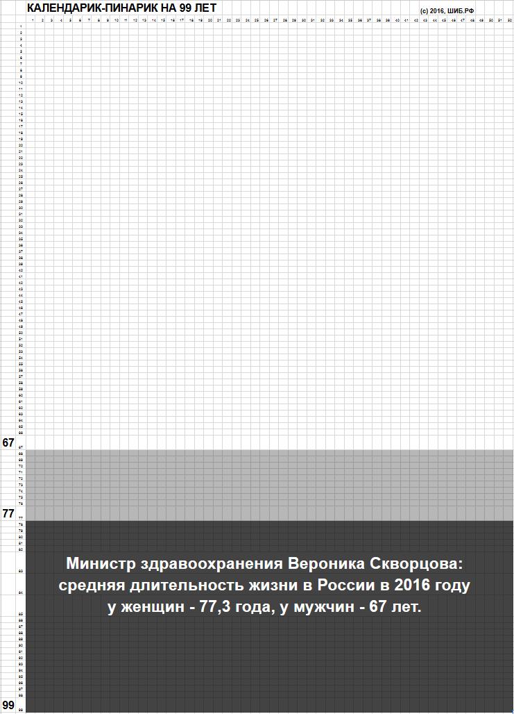 Календарик-пинарик как лекарство от прокрастинации * ШИБ.РФ